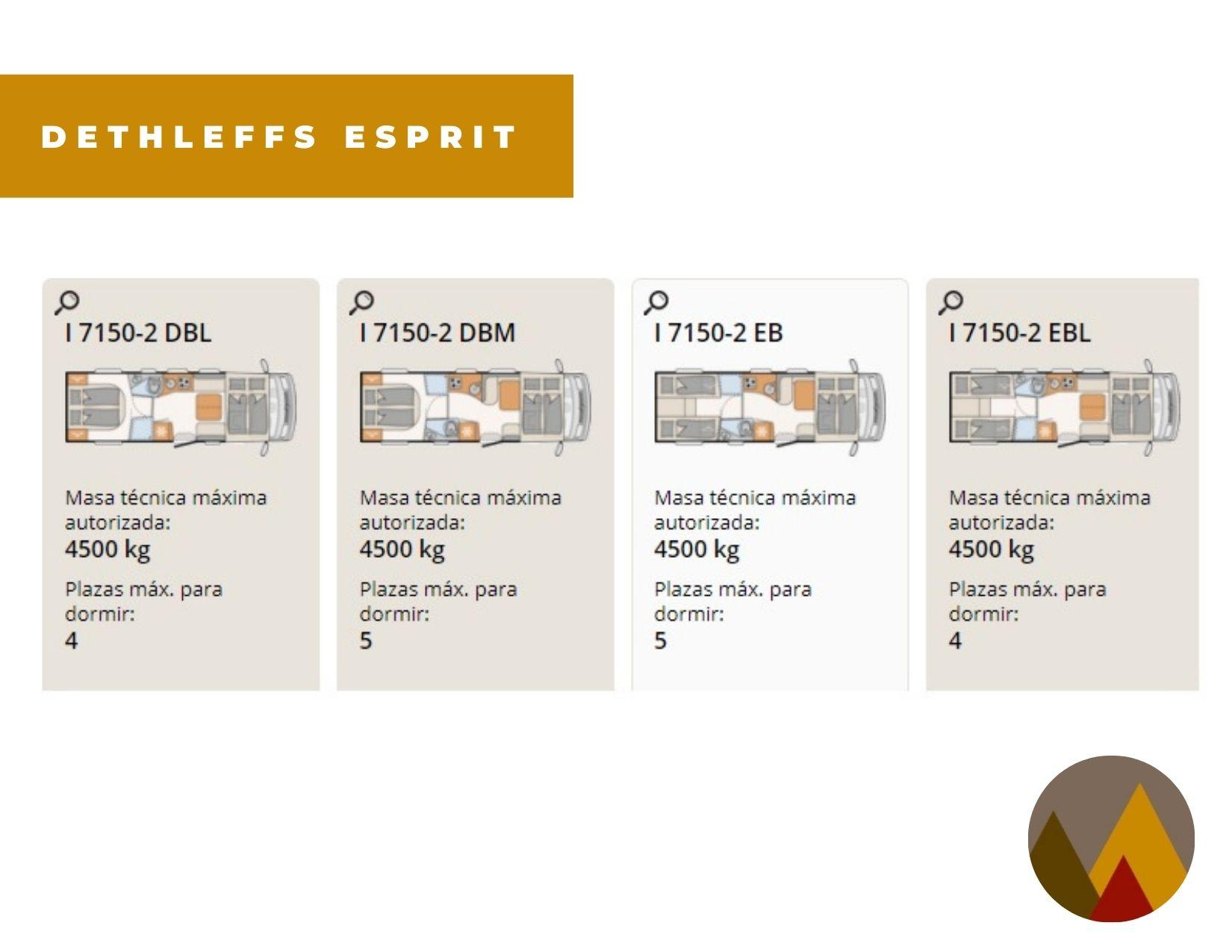 Dethleffs Esprit modelos